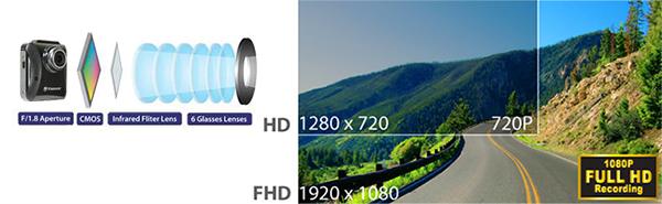 กล้องติดรถยนต์ Transcend คมชัด Full HD