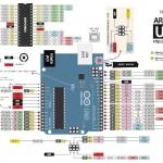 การเขียนโปรแกรมเบื้องต้นกับ Arduino C++ (โครงสร้างโปรแกรมของ Arduino)