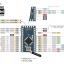 Arduino Pro Mini 328 - 3.3V/8MHz พร้อม Pin Header Arduino Pro mini thumbnail 3
