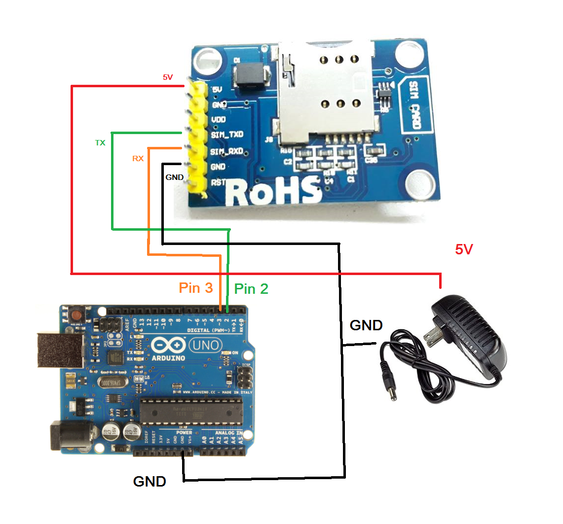 สอนใช้งาน SIM800L Module ส่ง SMS โทร เข้า-ออก กับ Arduino - ขาย