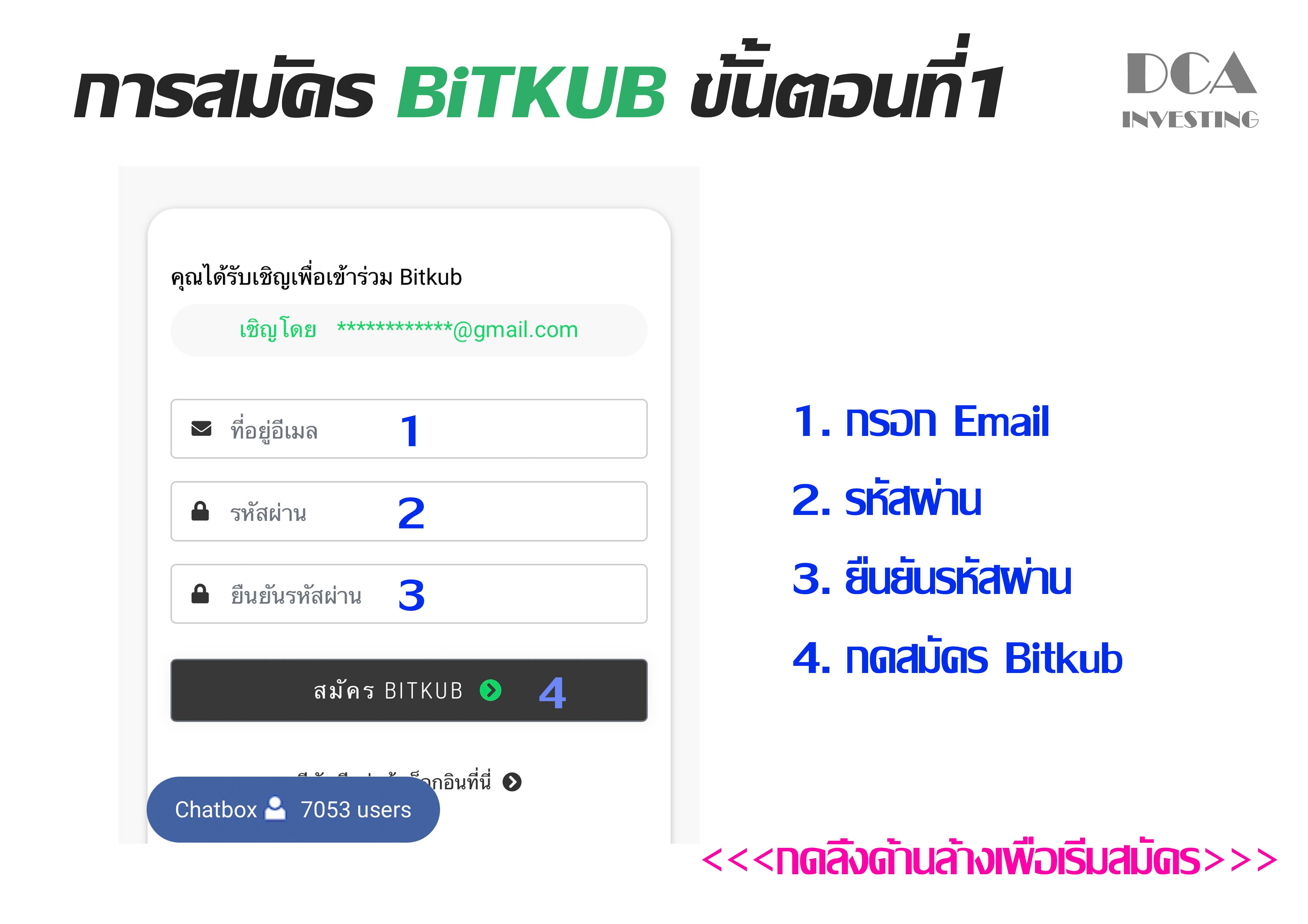 อนันดาประกาศจับมือ Bitkub เพื่อสนับสนุนและช่วยเหลือธุรกิจไทยด้วยเทคโนโลยีดิจิทัล