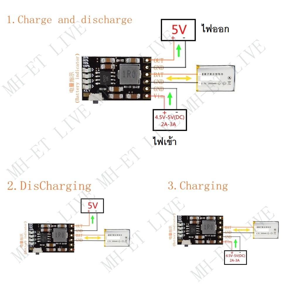 โมดูลชาร์จแบตเตอร์รี่ lithium battery charger 3 7V/4 2V input 2A 5V